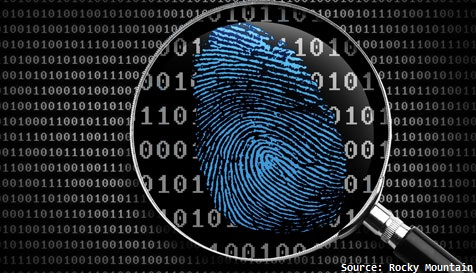 Introduction To Digital Forensics Cipsec
